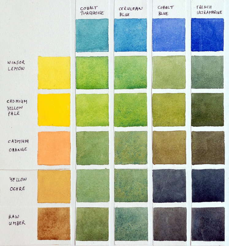 How to mix greens using watercolors painting with for How to combine colors